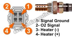Part 1 Oxygen Sensor Heater Test P0135 (19992000 25L