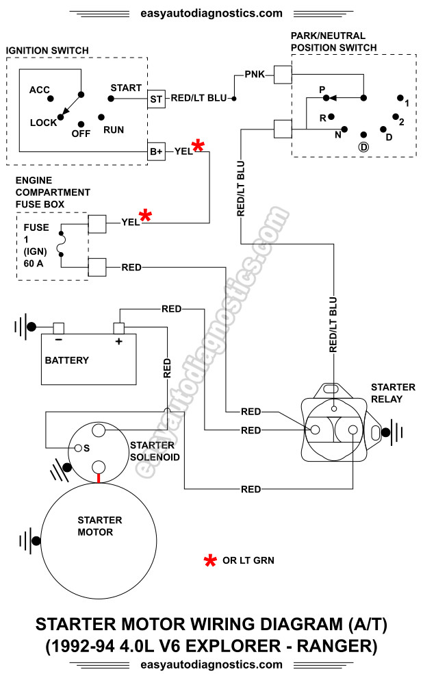 ford starter motor wiring diagram the wiring ford f 150 starter wiring diagram diagrams