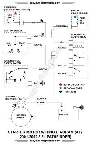 2001 Nissan Pathfinder Wiring Diagram  Somurich