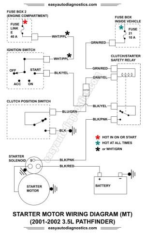 Part 2 20012002 35L Nissan Pathfinder Starter Motor