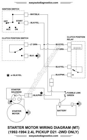 Part 2 19921994 24L Nissan D21 Pickup Starter Motor Wiring Diagram