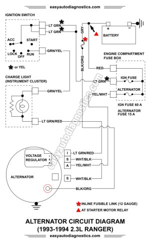 Part 2 19921994 23L Ford Ranger Alternator Wiring Diagram