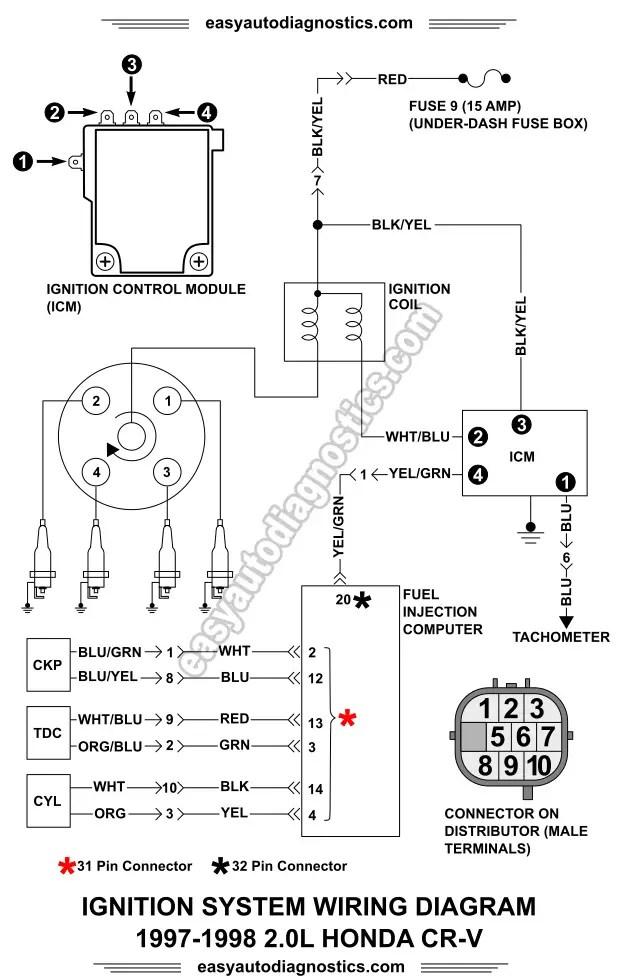 98 honda civic distributor wiring diagram  67 cadillac