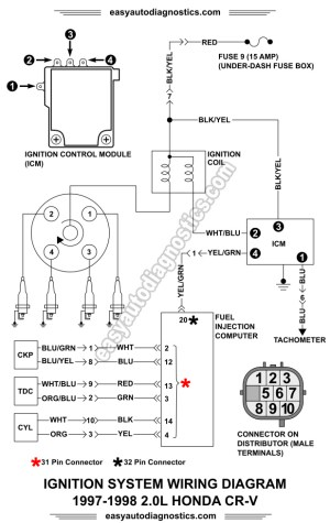 19971998 20L Honda CRV Ignition System Wiring Diagram