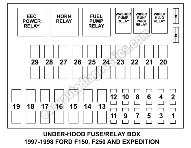 2004 ford expedition radio fuse diagram  unlimited wiring