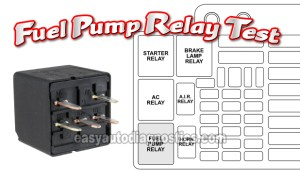 Part 1 Testing The Fuel Pump Relay (19971999 ChevyGMC