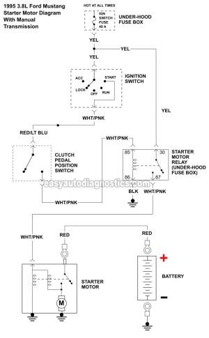Part 2 Starter Motor Wiring Diagram (1995 38L V6 Ford