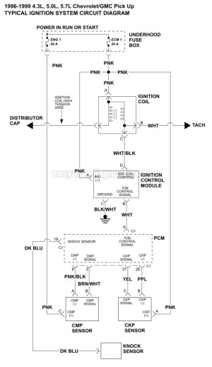 Ignition System Circuit Diagram (19961999 ChevyGMC Pick