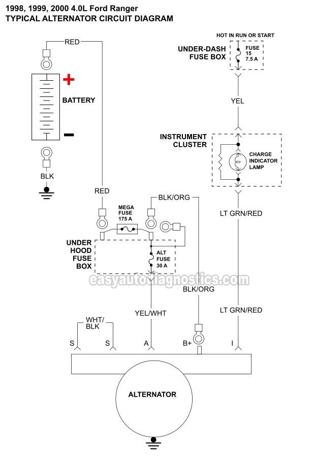 98 ford explorer alternator wiring diagram  auto wiring