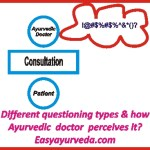Different Questions To Ayurvedic Doctor And How He Perceives Them