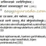 Essential Elements For Conception – Garbha Sambhava Samagri
