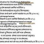 Panchakarma and Pratimarga Harana Chikitsa in Raktapitta