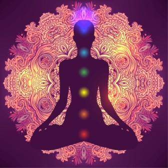 Chakra – Kundalini: Introduction, Meaning, Types, Location