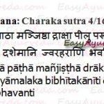 Jwarahara Gana Of Charaka – Fever Relieving Group Of Herbs