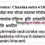 Sanjnasthapana Gana – Consciousness Restoring Herbs Review, Benefits