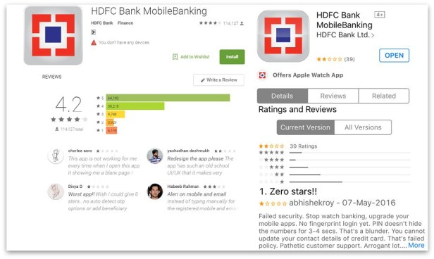 Review of Best Mobile Banking Apps Available in India