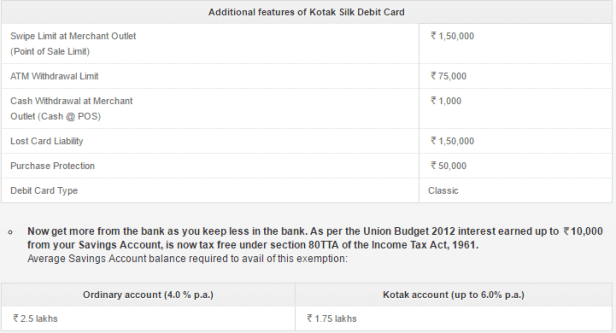 Silk Women Savings Account by Kotak Bank