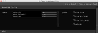 JR_Figure_Levels indicator for ThinkOrSwim - properties window