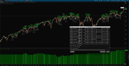 Connors and Alvarez TRIN SPY strategy for thinkorswim