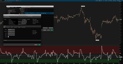 Multiple Time Frame CCI Indicator SETTINGS and CHART for ThinkOrSwim
