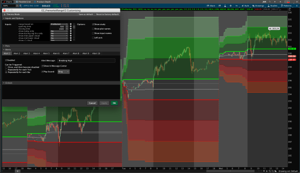 Premarket Range Indicator for Thinkorswim - Premarket Only Mode