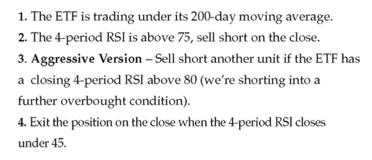 Larry connors rsi strategy