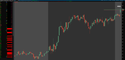 Thinkorswim Bid Ask Spread Indicator Example