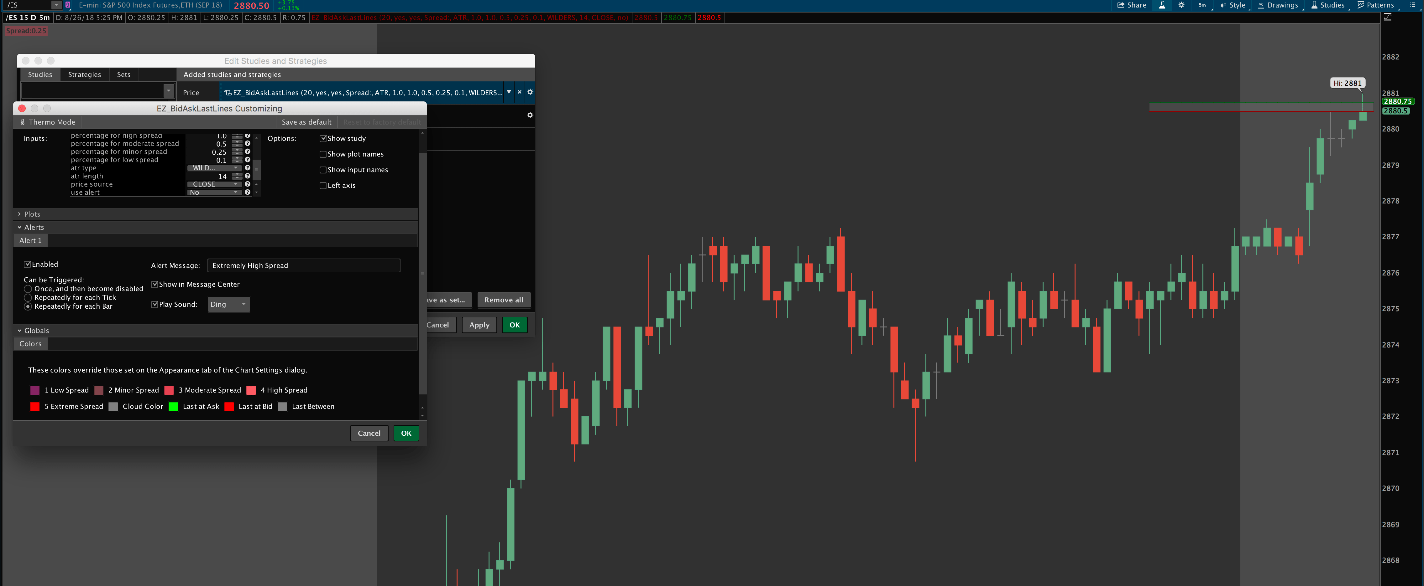 Thinkorswim Bid-Ask Spread Lines Indicator for Stocks, Futures and Forex