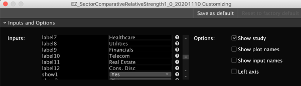 Thinkorswim Sector Relative Strength Comparison - settings 5