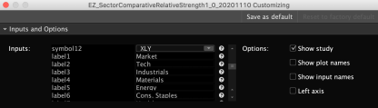 Thinkorswim Sector Relative Strength Comparison - settings 6