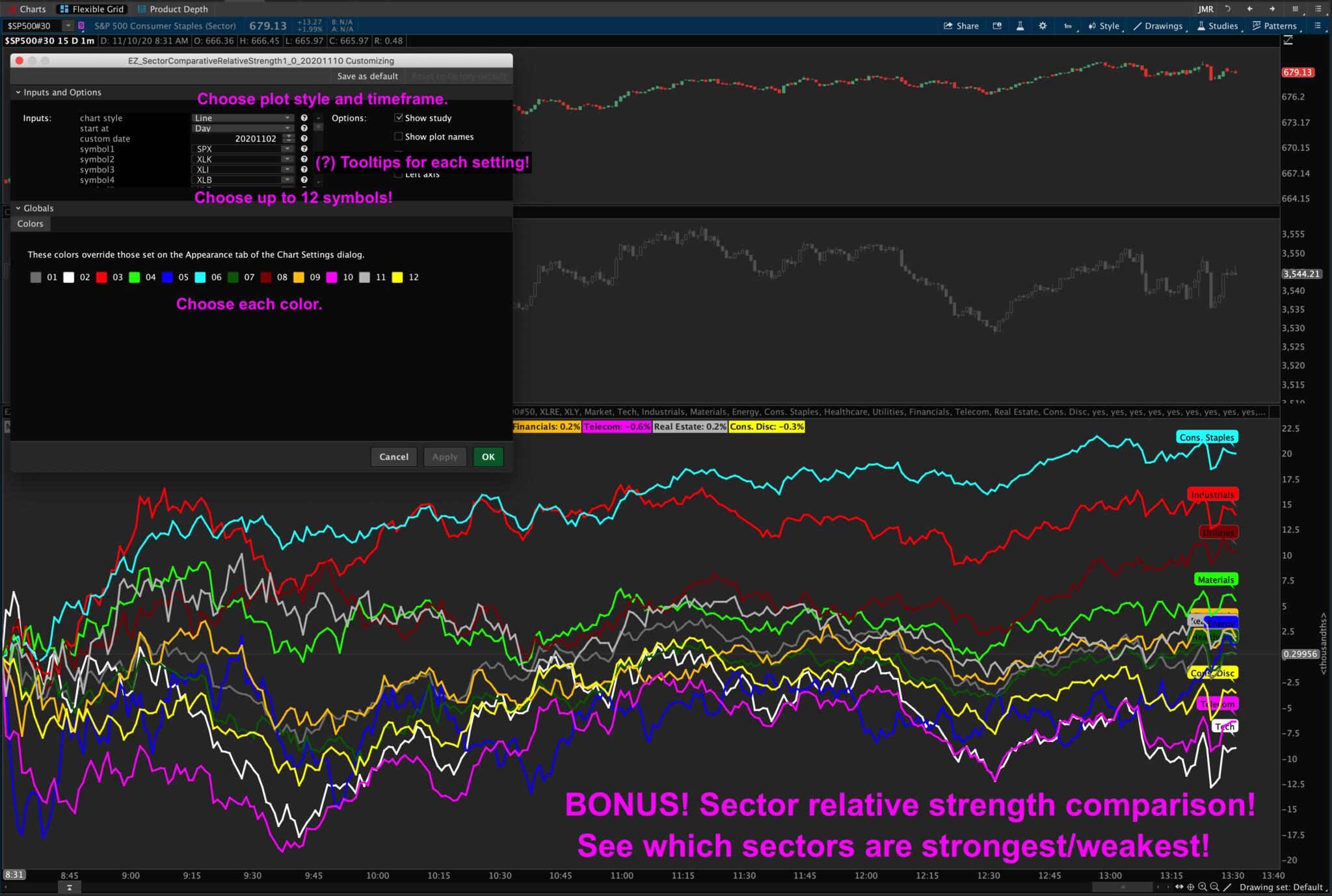indicatori thinkorswim pentru opțiuni binare 60 de secunde)