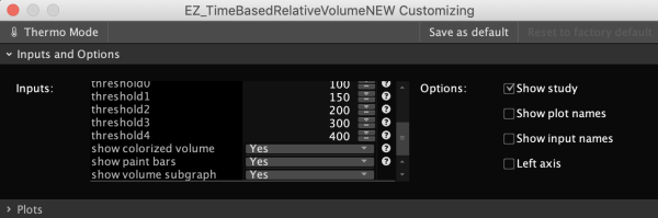 Thinkorswim Time Based Relative Volume Settings 2