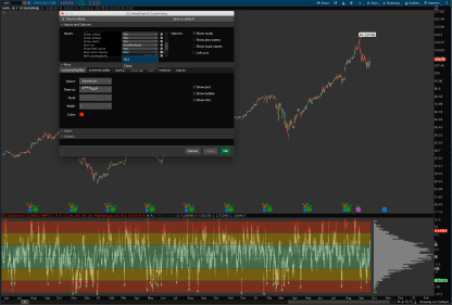ValueCharts for Thinkorswim - frequency distribution and data profile