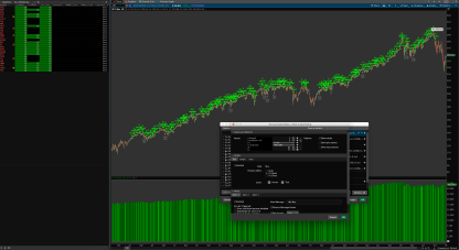 Cumulative RSI-2 trading strategy by Larry Connors - Settings