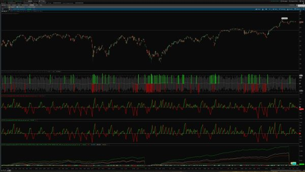 cumulative tick indicator set