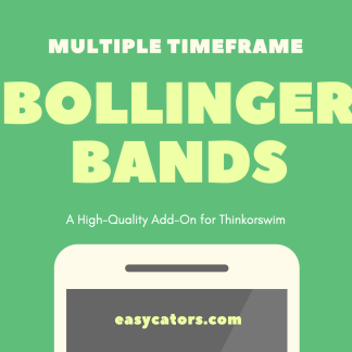 multiple timeframe bollinger bands z-score indicator for thinkorswim