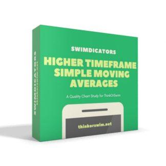 multiple timeframe simple moving averages for thinkorswim