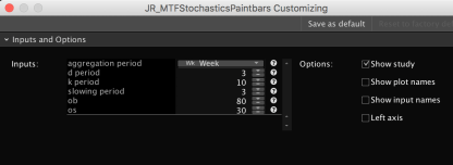 multiple timeframe stochastics upper paintbars settings