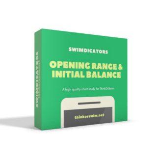 opening range initial balance indicator for thinkorswim
