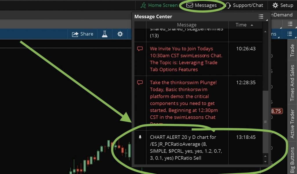 Put/Call Ratio Indicator with Alerts for ThinkOrSwim