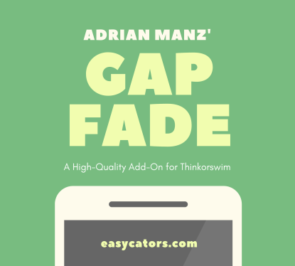 thinkorswim Adrian Manz gap fade mean reversion trading strategy