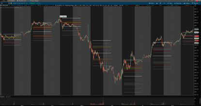 thinkorswim auto fibonacci with lower extensions
