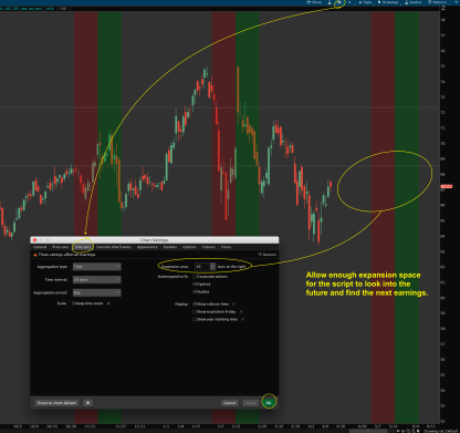 Thinkorswim earnings calendar tool - chart expansion area settings