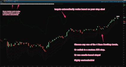 thinkorswim position sizer kase devstop atr stop volatility stop