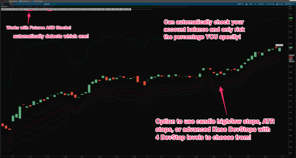 thinkorswim position sizer chart example 1