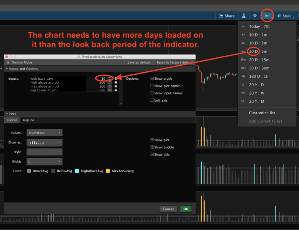 ThinkOrSwim relative volume indicator settings panel