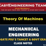 Theory of Machines Handwritten Classroom Notes for IES GATE SSC TNPSC TANCET & Other GOVT Exams