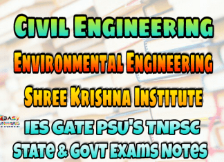 Pdf strength of materials books collection free download pdf sri krishna institute environmental engineering handwritten classroom notes for ies fandeluxe Choice Image
