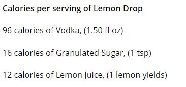nutritional calories of lemon shot