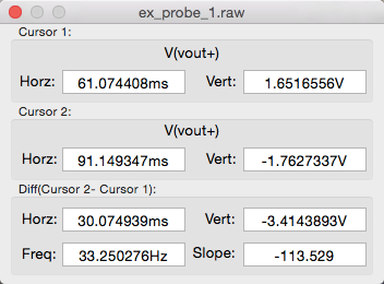 plot_cur_value_mac_2